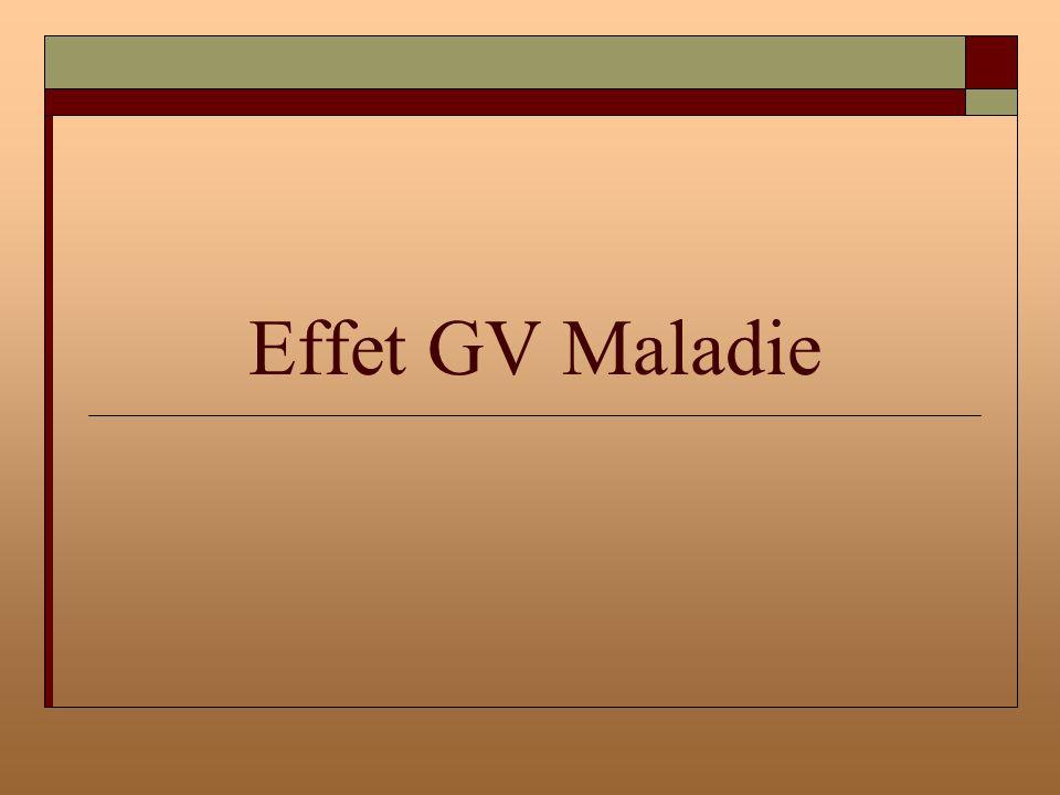 Effet GV Maladie