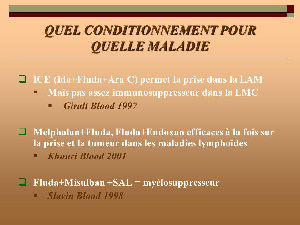 QUEL CONDITIONNEMENT POUR QUELLE MALADIE ICE (Ida+Fluda+Ara C) permet la prise dans la LAM Mais pas assez immunosuppresseur dans la LMC Giralt Blood 1