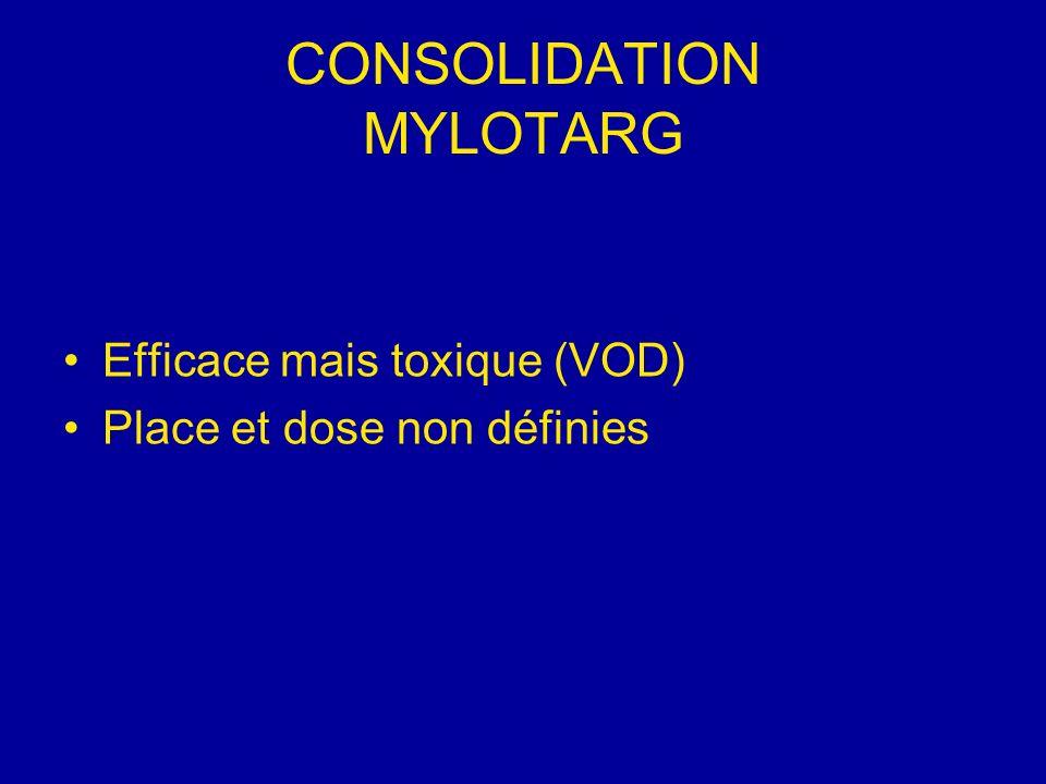 CONSOLIDATION MYLOTARG Efficace mais toxique (VOD) Place et dose non définies