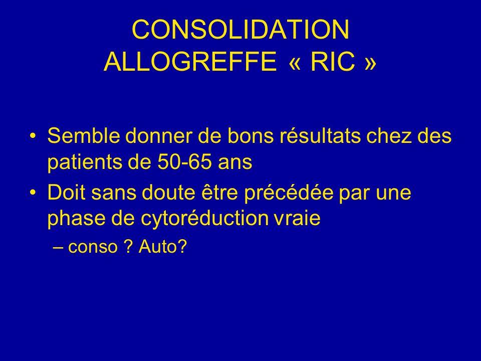 CONSOLIDATION ALLOGREFFE « RIC » Semble donner de bons résultats chez des patients de 50-65 ans Doit sans doute être précédée par une phase de cytoréduction vraie –conso .