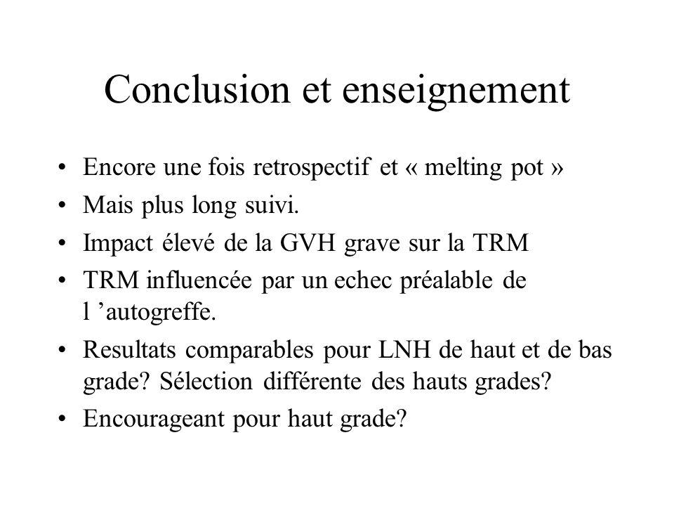 Conclusion et enseignement Encore une fois retrospectif et « melting pot » Mais plus long suivi. Impact élevé de la GVH grave sur la TRM TRM influencé