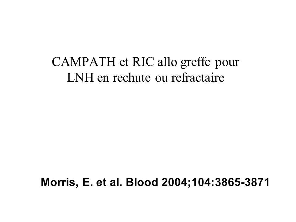 Morris, E. et al. Blood 2004;104:3865-3871 CAMPATH et RIC allo greffe pour LNH en rechute ou refractaire