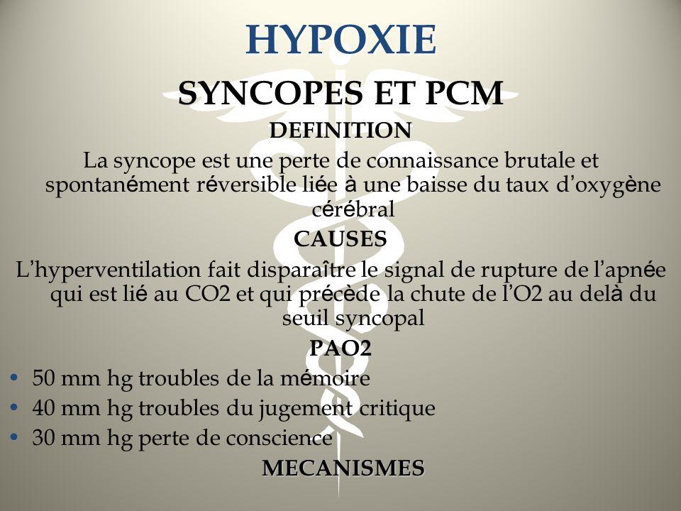 HYPOXIE SYNCOPES ET PCM DEFINITION La syncope est une perte de connaissance brutale et spontan é ment r é versible li é e à une baisse du taux d oxyg
