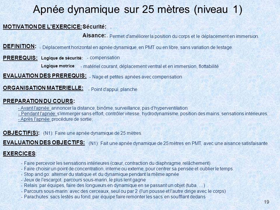 19 Apnée dynamique sur 25 mètres (niveau 1) MOTIVATION DE L'EXERCICE:Sécurité: Aisance: DEFINITION: PREREQUIS: EVALUATION DES PREREQUIS: ORGANISATION
