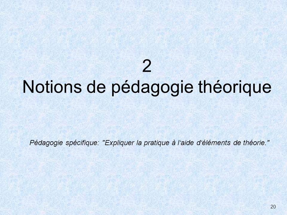 20 2 Notions de pédagogie théorique Pédagogie spécifique: