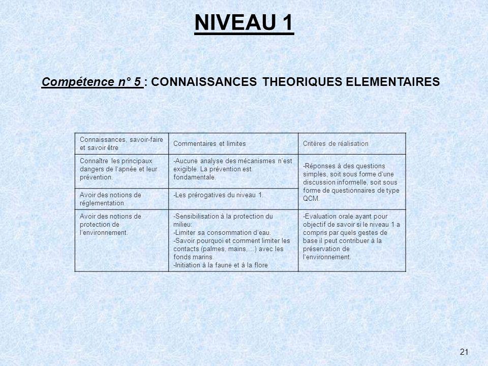 21 NIVEAU 1 Connaissances, savoir-faire et savoir être Commentaires et limitesCritères de réalisation Connaître les principaux dangers de lapnée et le