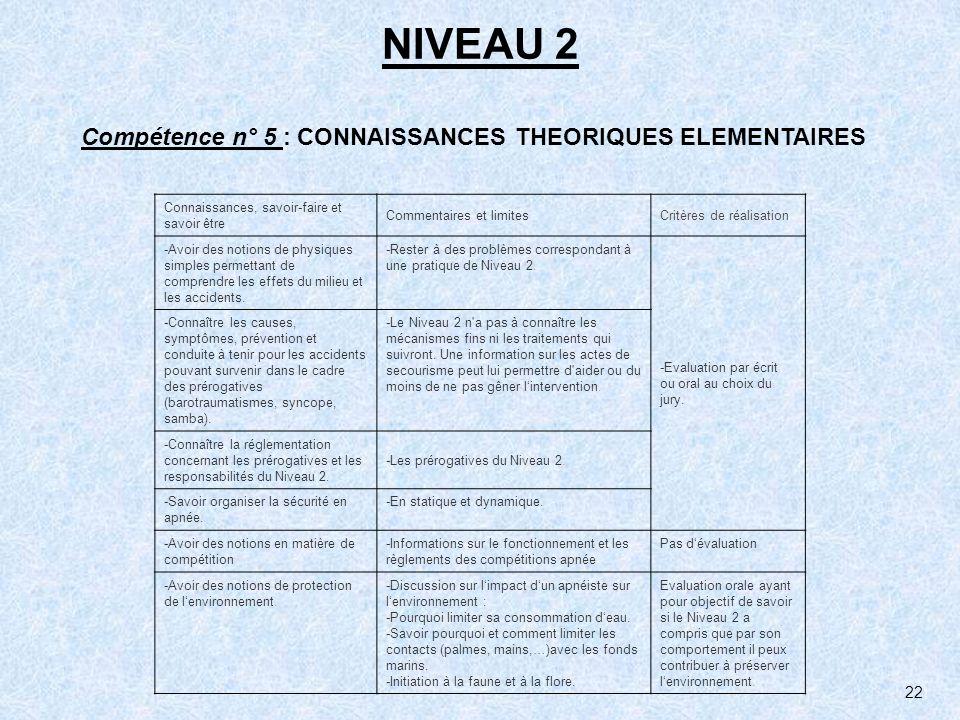 22 Connaissances, savoir-faire et savoir être Commentaires et limitesCritères de réalisation -Avoir des notions de physiques simples permettant de com