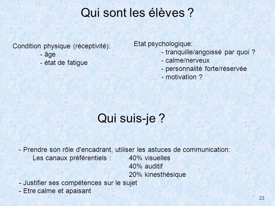 23 Qui sont les élèves ? Condition physique (réceptivité): - âge - état de fatigue Etat psychologique: - tranquille/angoissé par quoi ? - calme/nerveu