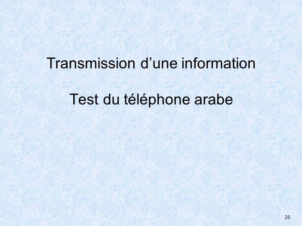 28 Transmission dune information Test du téléphone arabe