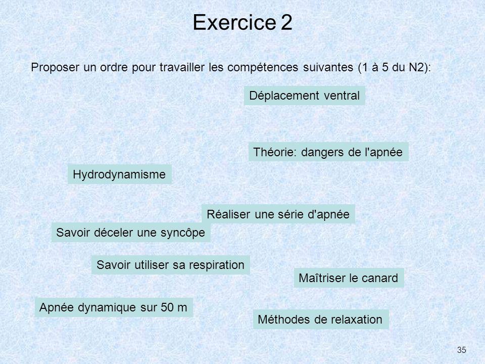 35 Exercice 2 Proposer un ordre pour travailler les compétences suivantes (1 à 5 du N2): Savoir déceler une syncôpe Apnée dynamique sur 50 m Méthodes