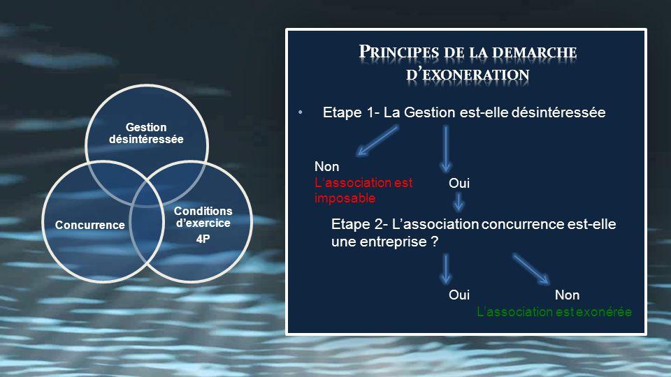 Etape 1- La Gestion est-elle désintéressée Gestion désintéressée Conditions dexercice 4P Concurrence Non Lassociation est imposable Oui Etape 2- Lassociation concurrence est-elle une entreprise .