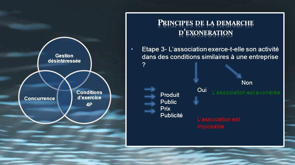Etape 3- Lassociation exerce-t-elle son activité dans des conditions similaires à une entreprise .