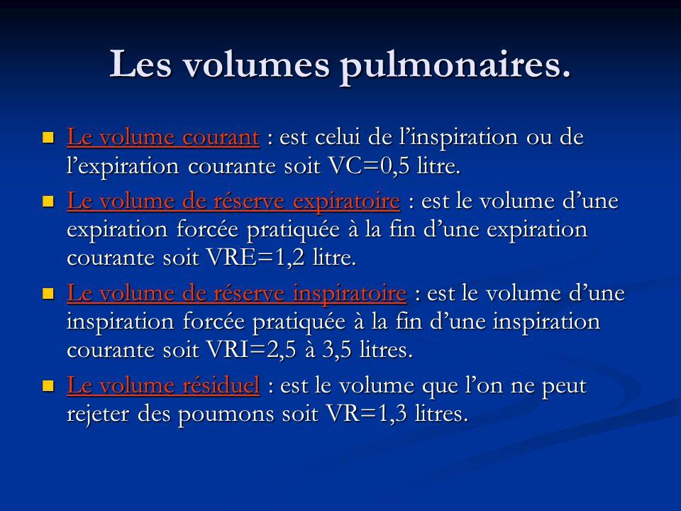 Les volumes pulmonaires. Le volume courant : est celui de linspiration ou de lexpiration courante soit VC=0,5 litre. Le volume courant : est celui de