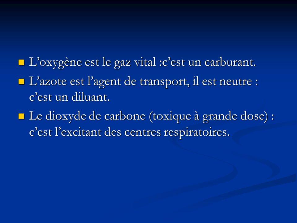 Loxygène est le gaz vital :cest un carburant. Loxygène est le gaz vital :cest un carburant. Lazote est lagent de transport, il est neutre : cest un di