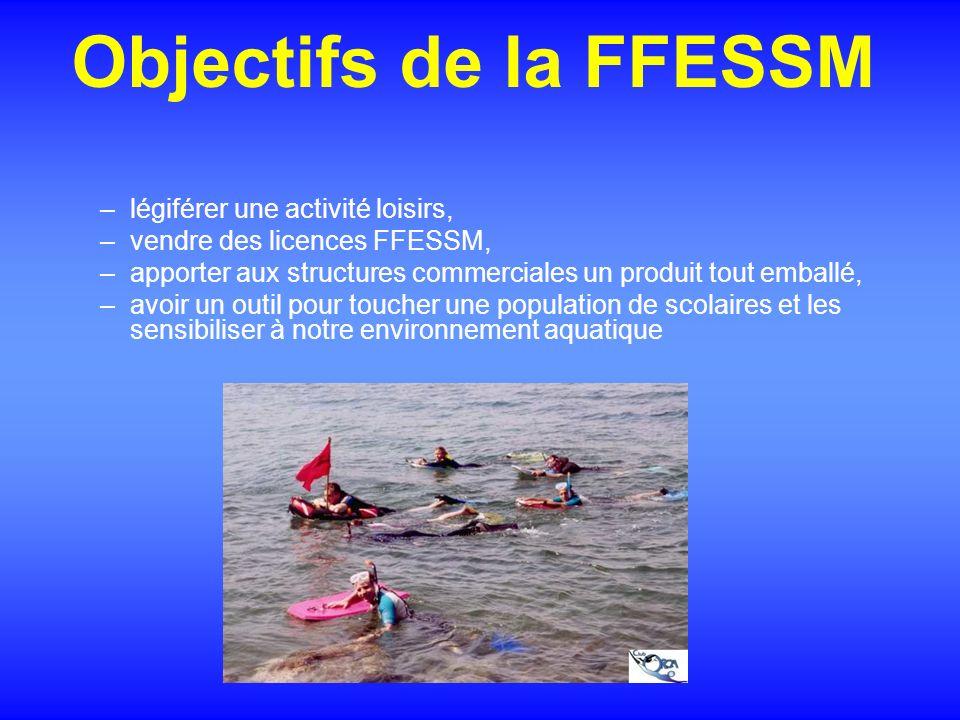 Objectifs de la FFESSM –légiférer une activité loisirs, –vendre des licences FFESSM, –apporter aux structures commerciales un produit tout emballé, –a