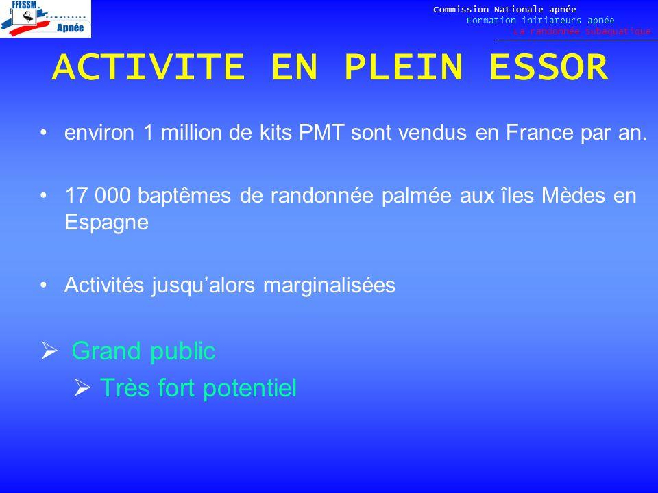 ACTIVITE EN PLEIN ESSOR environ 1 million de kits PMT sont vendus en France par an. 17 000 baptêmes de randonnée palmée aux îles Mèdes en Espagne Acti