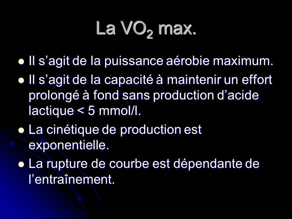 La VO 2 max. Il sagit de la puissance aérobie maximum. Il sagit de la puissance aérobie maximum. Il sagit de la capacité à maintenir un effort prolong