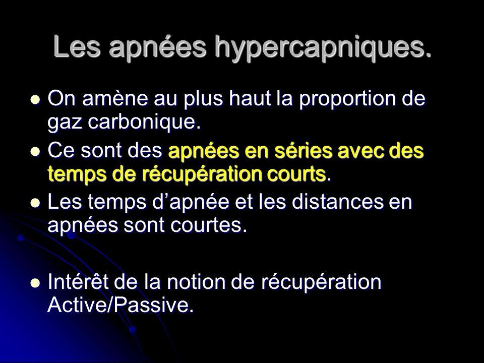 Les apnées hypercapniques. On amène au plus haut la proportion de gaz carbonique. On amène au plus haut la proportion de gaz carbonique. Ce sont des a