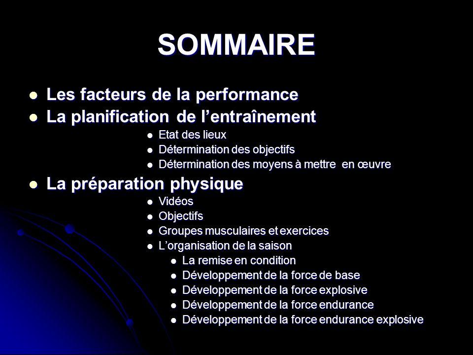 SOMMAIRE Les facteurs de la performance Les facteurs de la performance La planification de lentraînement La planification de lentraînement Etat des li