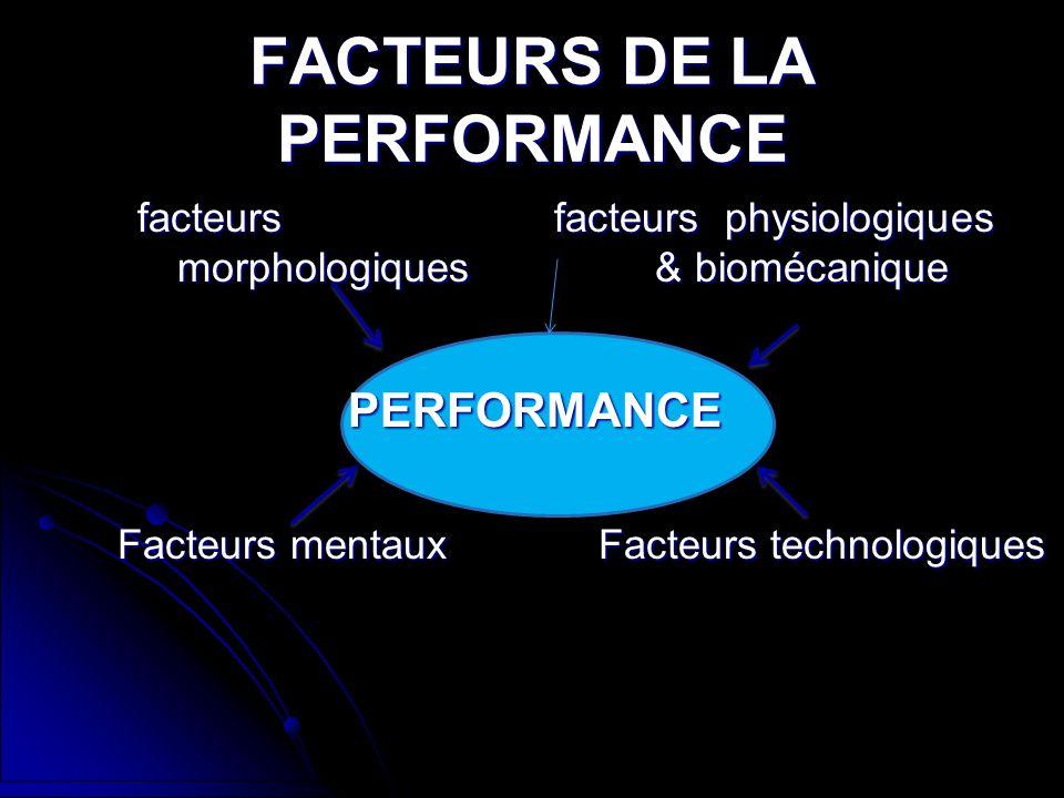 FACTEURS DE LA PERFORMANCE facteurs facteurs physiologiques morphologiques & biomécanique facteurs facteurs physiologiques morphologiques & biomécaniq