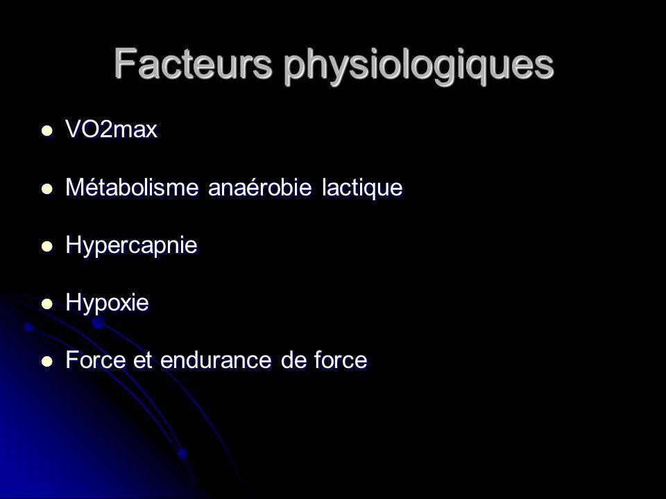 Facteurs physiologiques VO2max VO2max Métabolisme anaérobie lactique Métabolisme anaérobie lactique Hypercapnie Hypercapnie Hypoxie Hypoxie Force et e