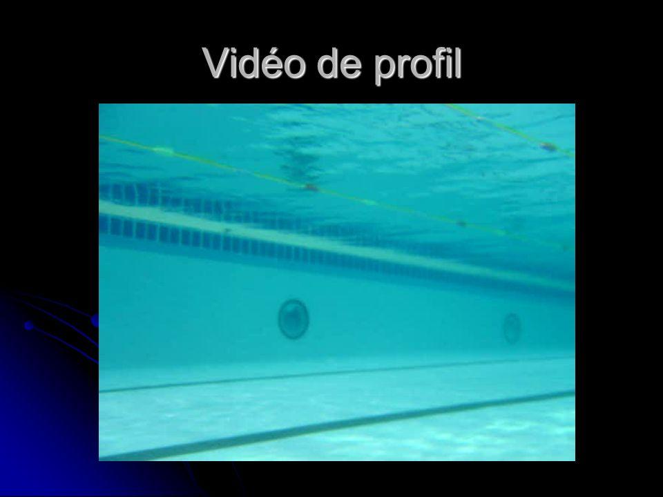 Vidéo de profil