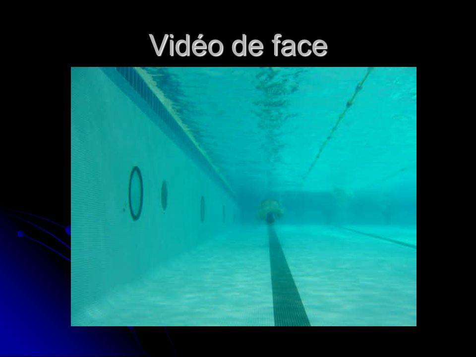 Vidéo de face