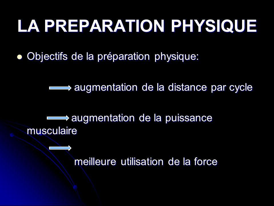 LA PREPARATION PHYSIQUE Objectifs de la préparation physique: Objectifs de la préparation physique: augmentation de la distance par cycle augmentation