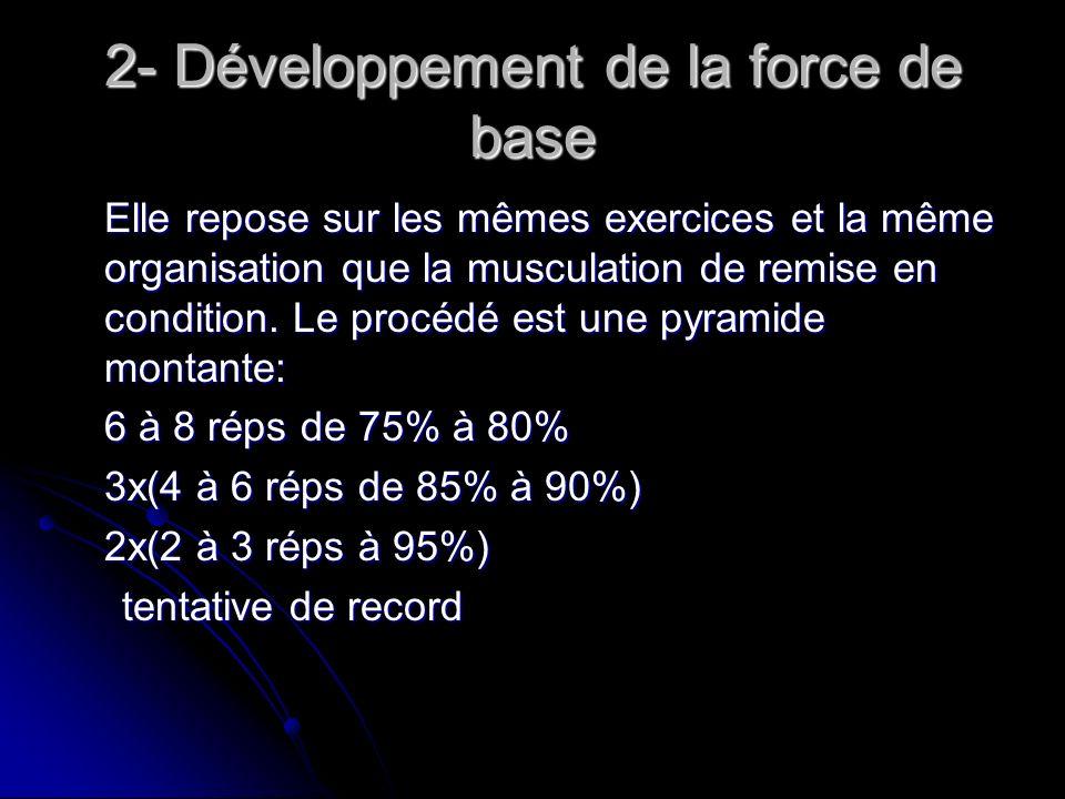 2- Développement de la force de base Elle repose sur les mêmes exercices et la même organisation que la musculation de remise en condition. Le procédé