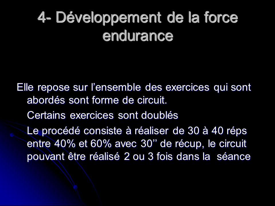4- Développement de la force endurance Elle repose sur lensemble des exercices qui sont abordés sont forme de circuit. Certains exercices sont doublés