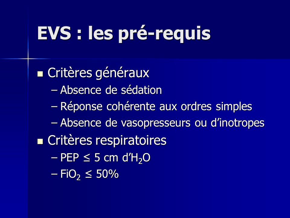 EVS : les pré-requis Critères généraux Critères généraux –Absence de sédation –Réponse cohérente aux ordres simples –Absence de vasopresseurs ou dinot