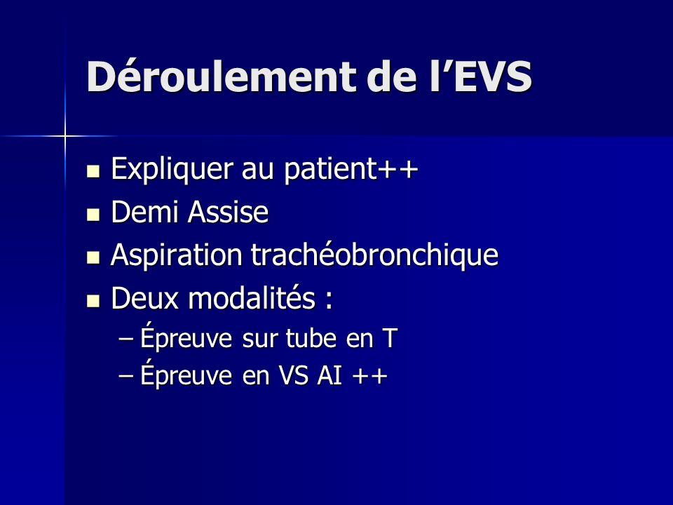 Déroulement de lEVS Expliquer au patient++ Expliquer au patient++ Demi Assise Demi Assise Aspiration trachéobronchique Aspiration trachéobronchique De