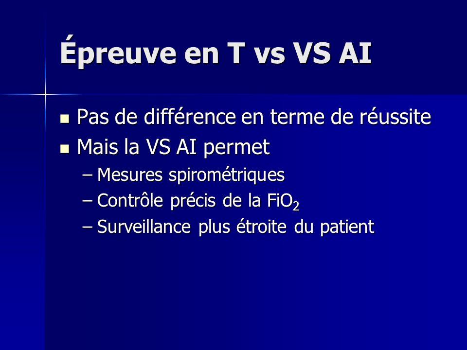 Épreuve en T vs VS AI Pas de différence en terme de réussite Pas de différence en terme de réussite Mais la VS AI permet Mais la VS AI permet –Mesures