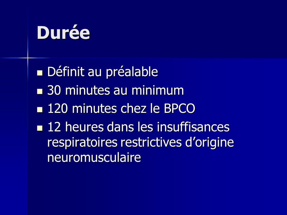 Durée Définit au préalable Définit au préalable 30 minutes au minimum 30 minutes au minimum 120 minutes chez le BPCO 120 minutes chez le BPCO 12 heure