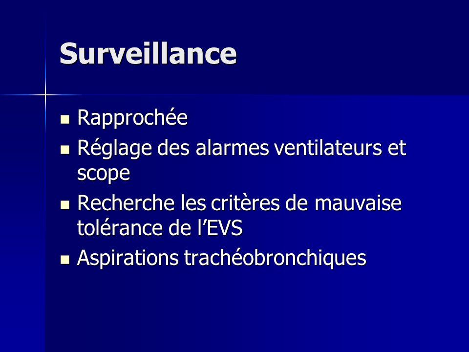 Surveillance Rapprochée Rapprochée Réglage des alarmes ventilateurs et scope Réglage des alarmes ventilateurs et scope Recherche les critères de mauva
