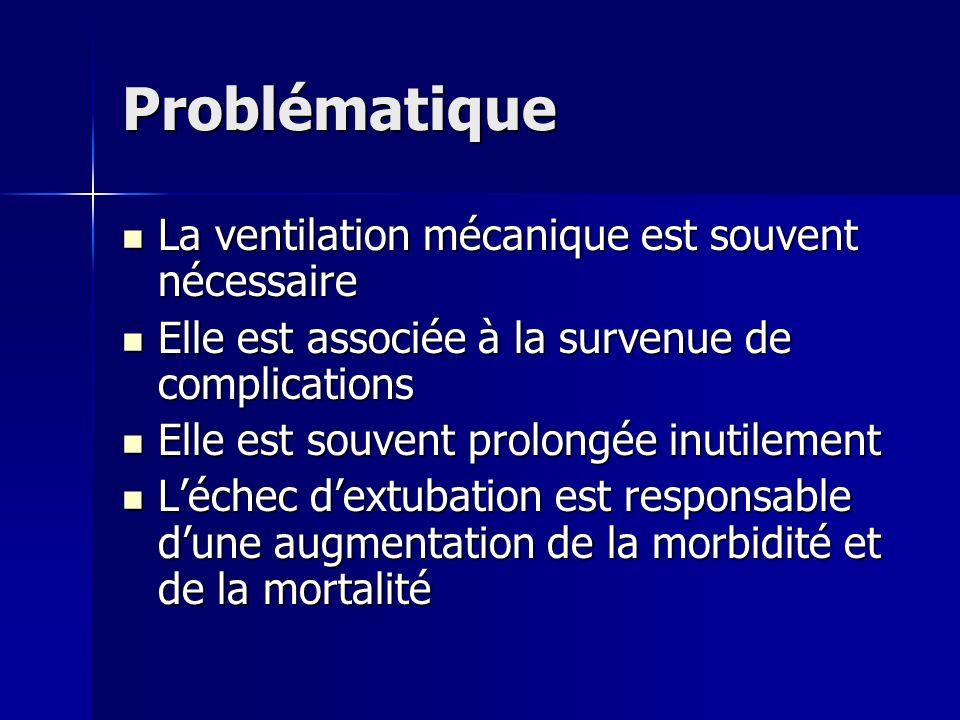 Problématique La ventilation mécanique est souvent nécessaire La ventilation mécanique est souvent nécessaire Elle est associée à la survenue de compl