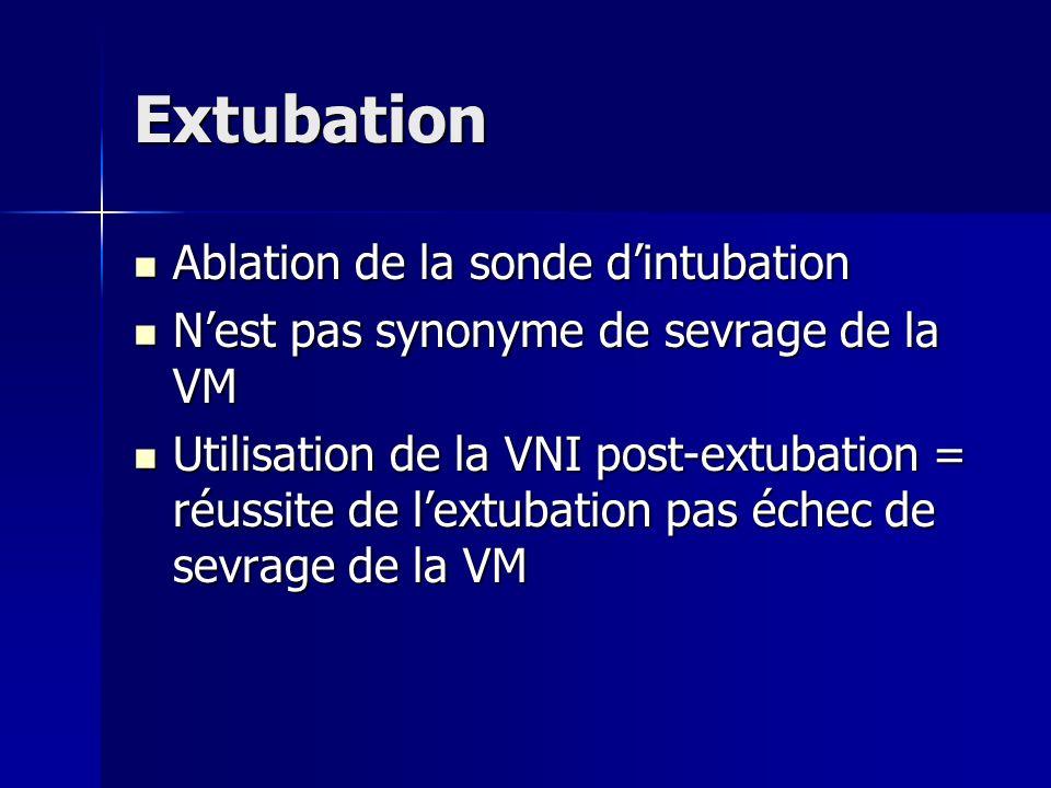 Extubation Ablation de la sonde dintubation Ablation de la sonde dintubation Nest pas synonyme de sevrage de la VM Nest pas synonyme de sevrage de la