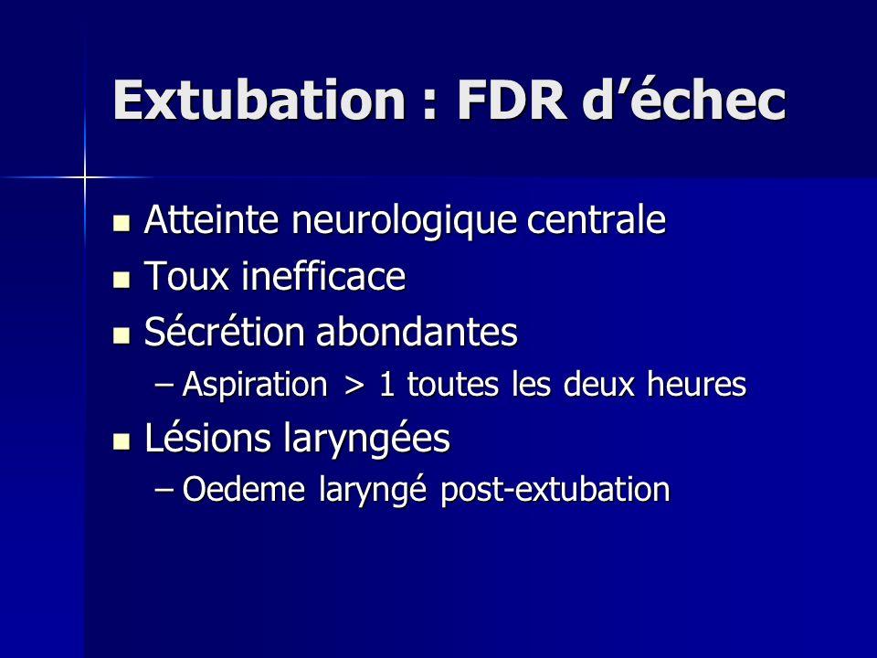 Extubation : FDR déchec Atteinte neurologique centrale Atteinte neurologique centrale Toux inefficace Toux inefficace Sécrétion abondantes Sécrétion a