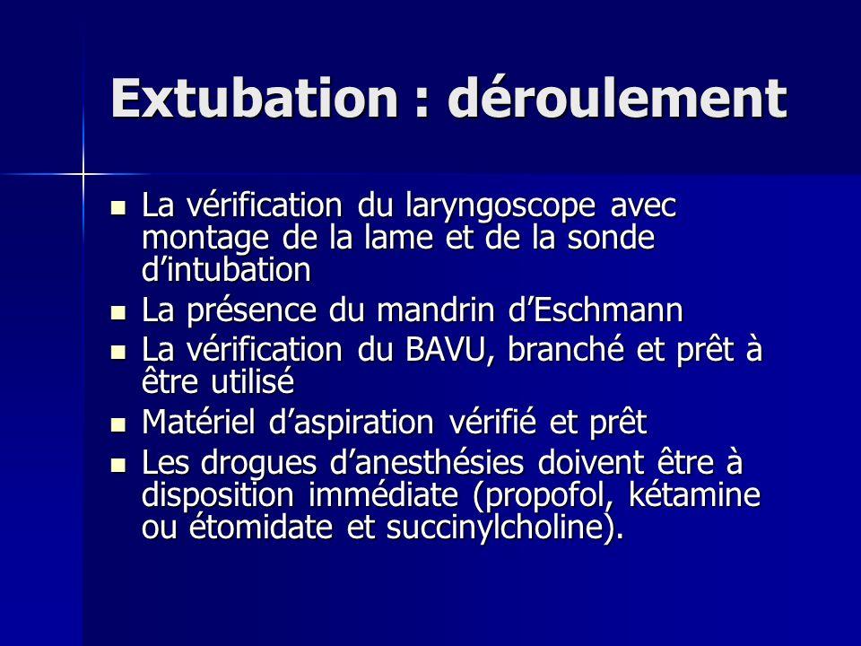 Extubation : déroulement La vérification du laryngoscope avec montage de la lame et de la sonde dintubation La vérification du laryngoscope avec monta