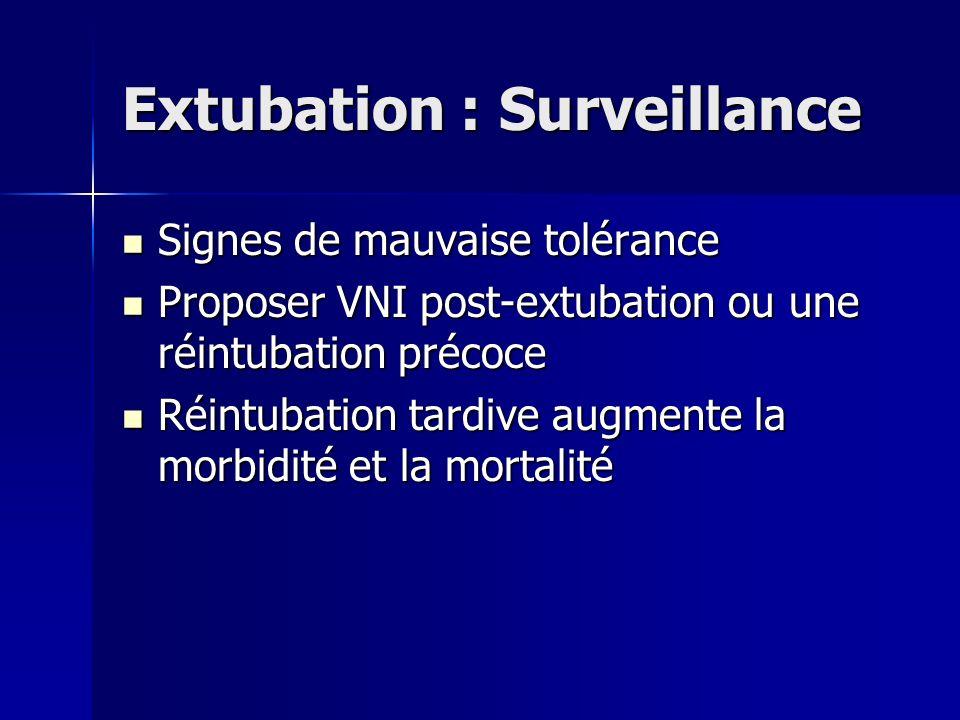 Extubation : Surveillance Signes de mauvaise tolérance Signes de mauvaise tolérance Proposer VNI post-extubation ou une réintubation précoce Proposer