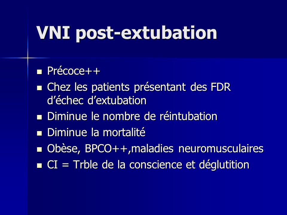VNI post-extubation Précoce++ Précoce++ Chez les patients présentant des FDR déchec dextubation Chez les patients présentant des FDR déchec dextubatio