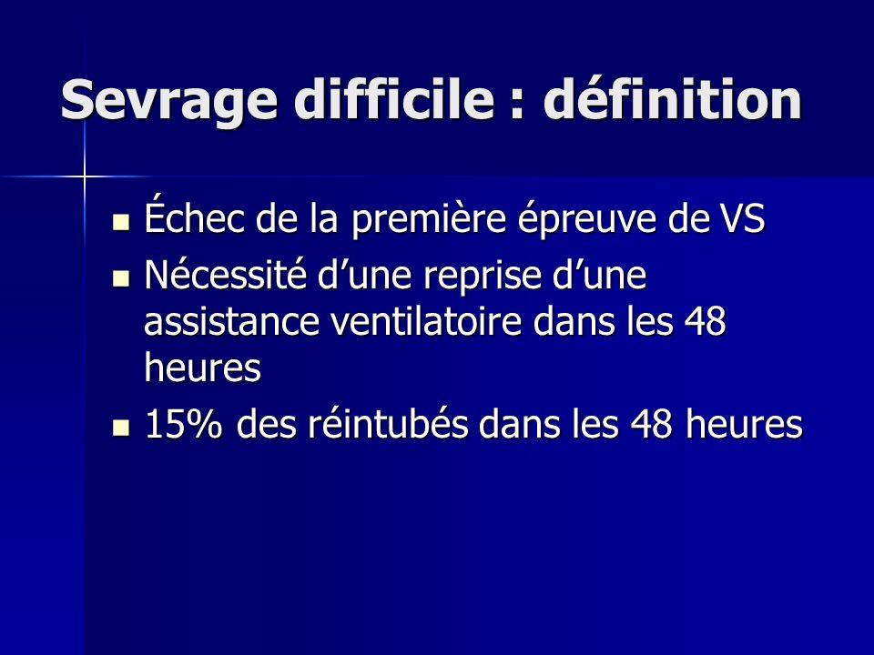 Sevrage difficile : définition Échec de la première épreuve de VS Échec de la première épreuve de VS Nécessité dune reprise dune assistance ventilatoi
