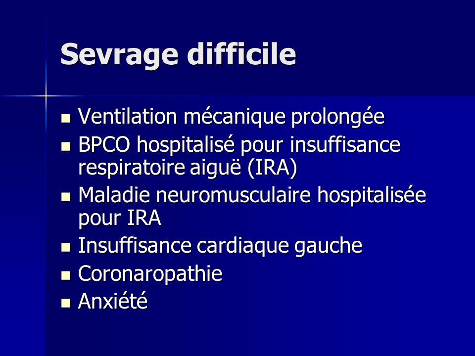 Sevrage difficile Ventilation mécanique prolongée Ventilation mécanique prolongée BPCO hospitalisé pour insuffisance respiratoire aiguë (IRA) BPCO hos