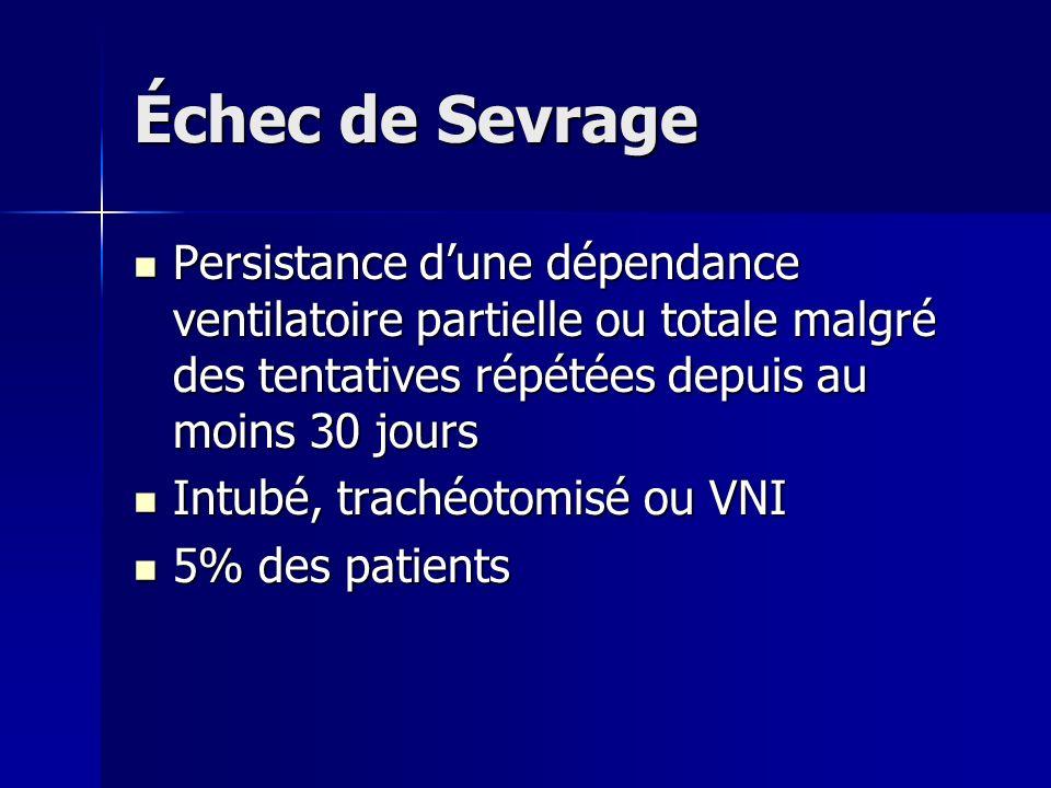 Échec de Sevrage Persistance dune dépendance ventilatoire partielle ou totale malgré des tentatives répétées depuis au moins 30 jours Persistance dune