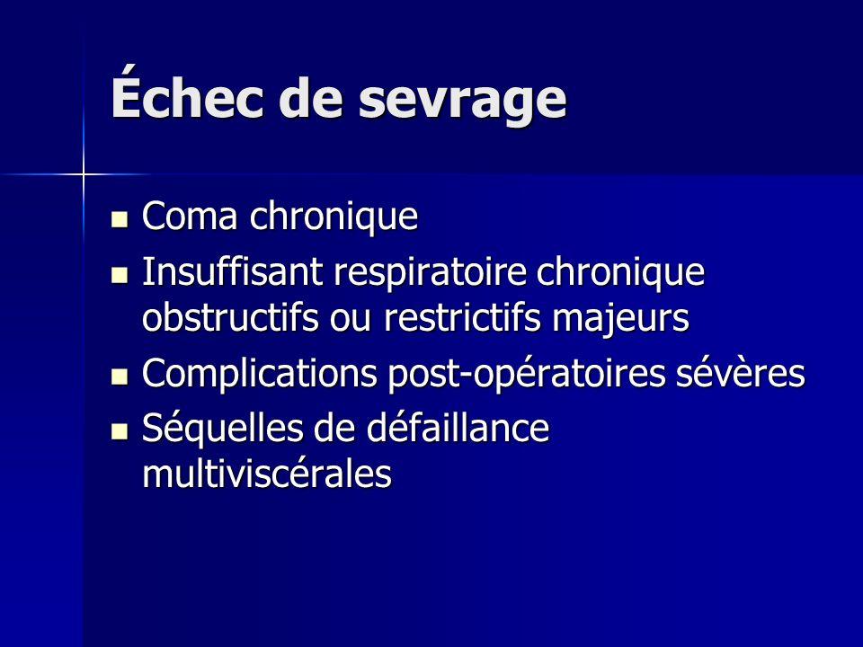 Échec de sevrage Coma chronique Coma chronique Insuffisant respiratoire chronique obstructifs ou restrictifs majeurs Insuffisant respiratoire chroniqu