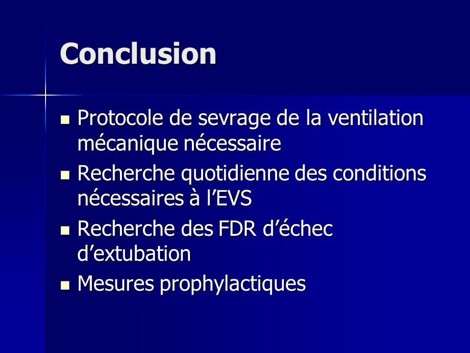 Conclusion Protocole de sevrage de la ventilation mécanique nécessaire Protocole de sevrage de la ventilation mécanique nécessaire Recherche quotidien