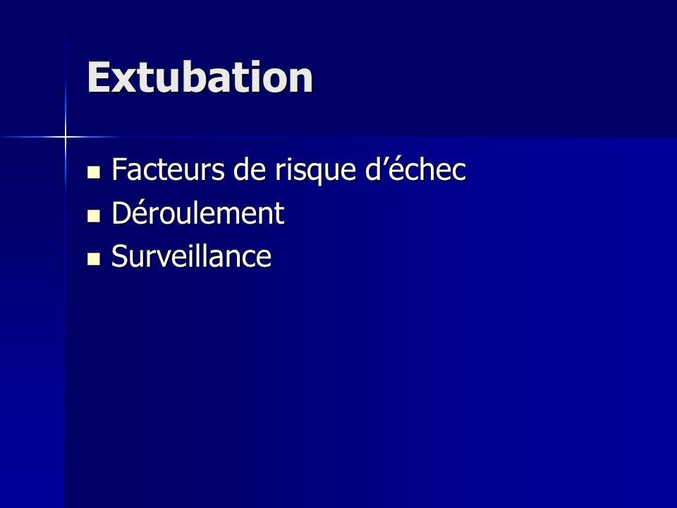 Extubation Facteurs de risque déchec Facteurs de risque déchec Déroulement Déroulement Surveillance Surveillance