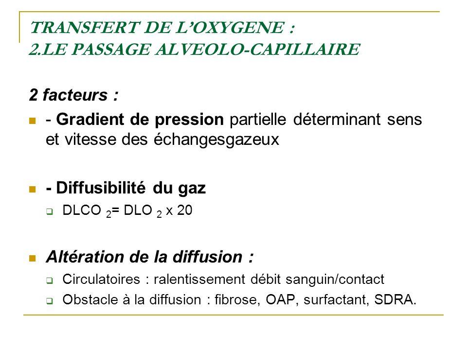 TRANSFERT DE LOXYGENE : 2.LE PASSAGE ALVEOLO-CAPILLAIRE 2 facteurs : - Gradient de pression partielle déterminant sens et vitesse des échangesgazeux -