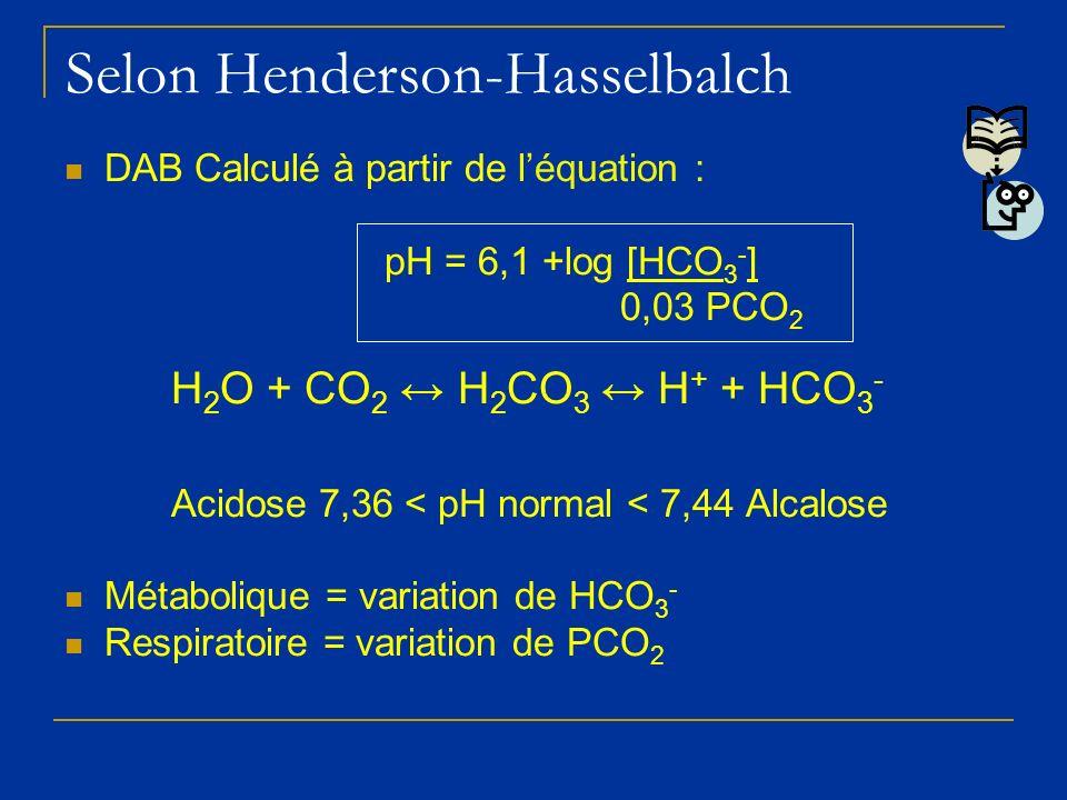 Selon Henderson-Hasselbalch DAB Calculé à partir de léquation : pH = 6,1 +log [HCO 3 - ] 0,03 PCO 2 H 2 O + CO 2 H 2 CO 3 H + + HCO 3 - Acidose 7,36 <