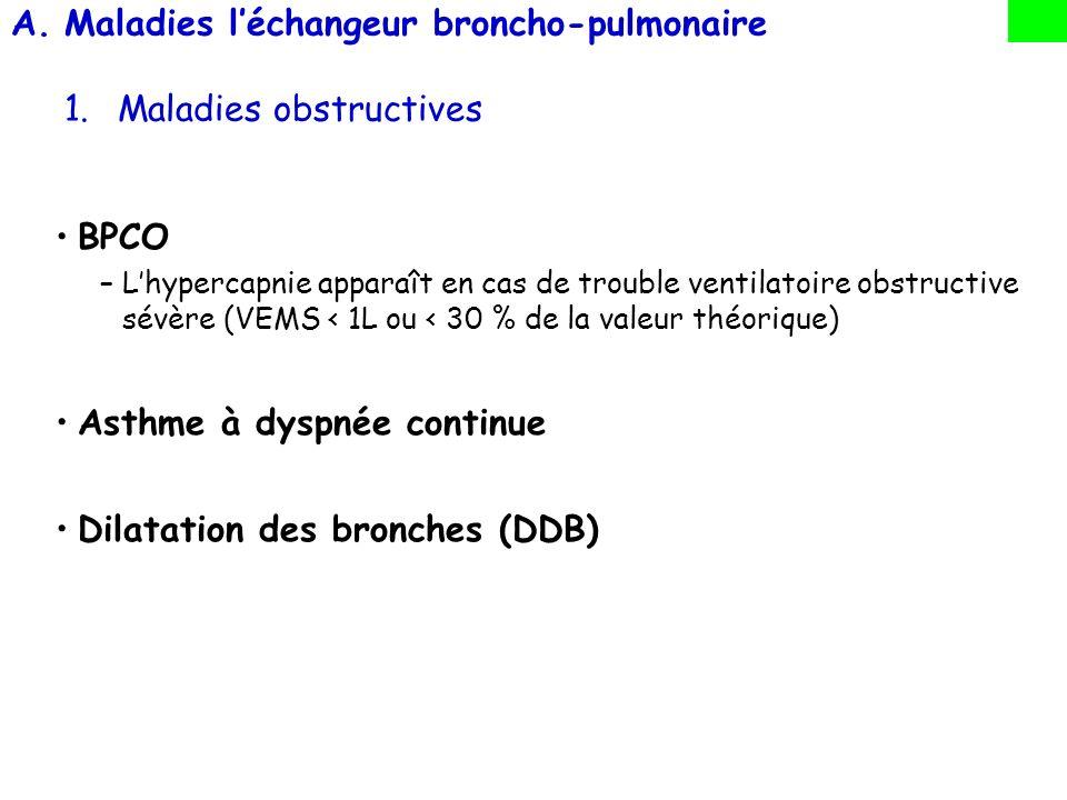 A.Maladies léchangeur broncho-pulmonaire 1.Maladies obstructives BPCO –Lhypercapnie apparaît en cas de trouble ventilatoire obstructive sévère (VEMS <